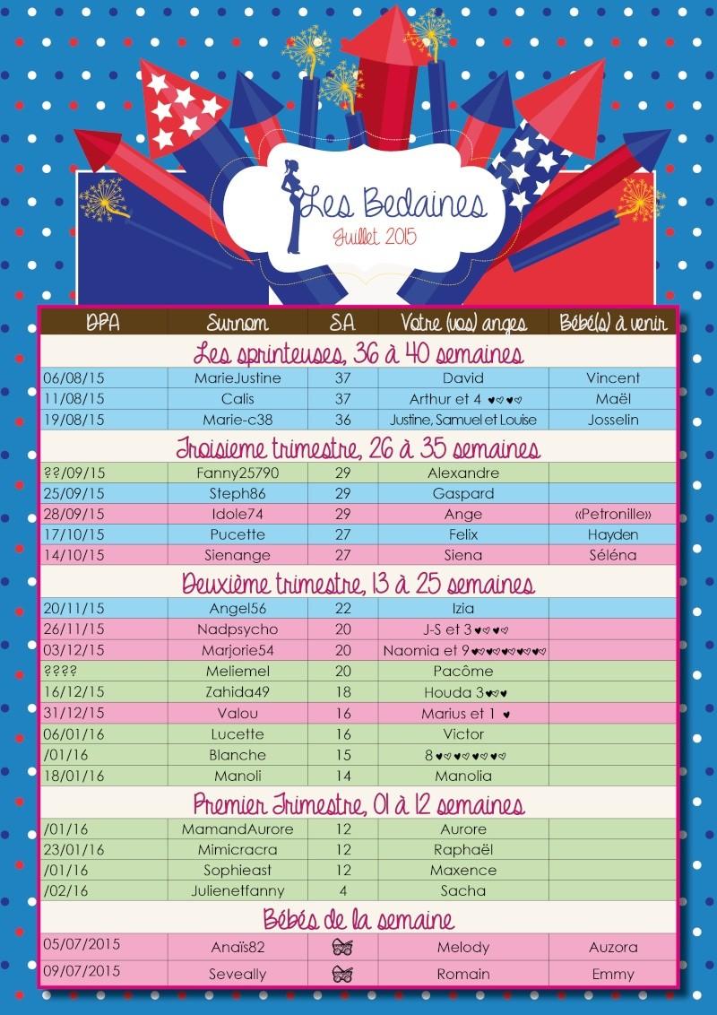 Tableau des bedaines couveuses du 13 au 19/07/15 Juille14