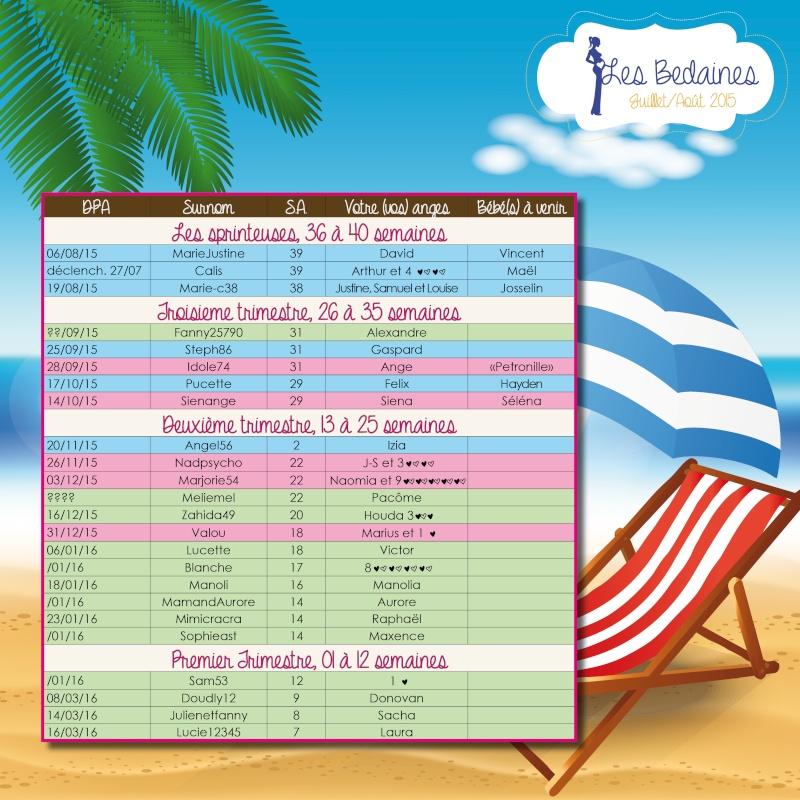 Tableau des bedaines couveuses du 27/07 au 02/08/2015 Juille17