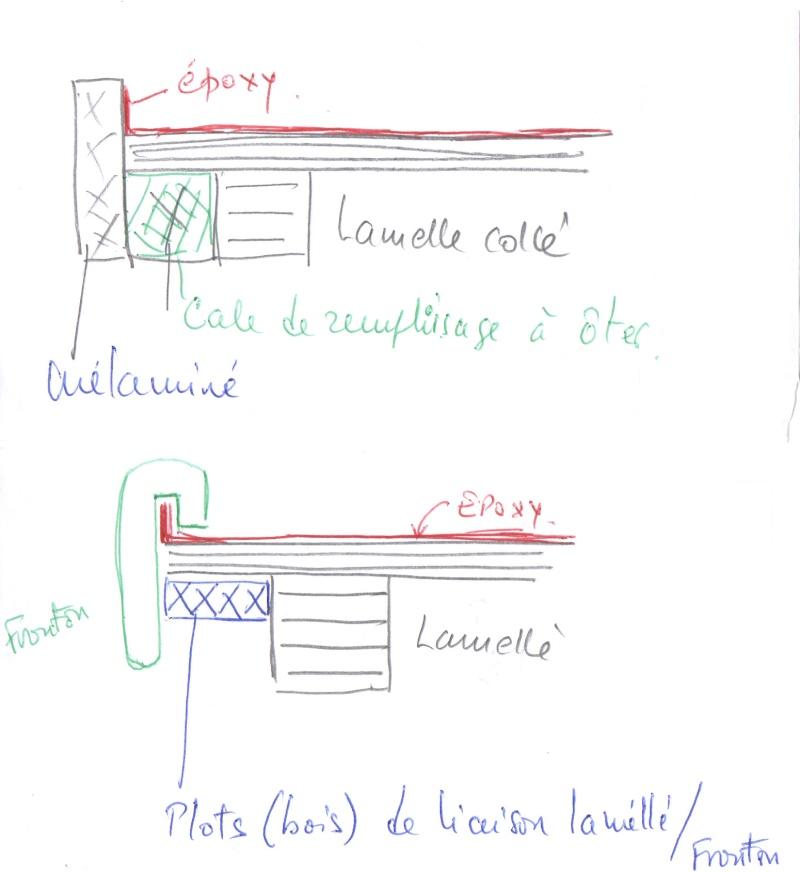 [fabrication] Un toit de roulotte de bohème - Page 12 Fronto10