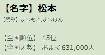 Ranking Arashien Rankin10
