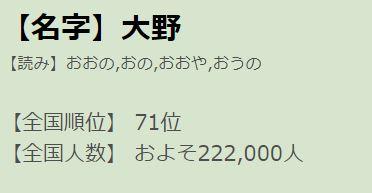Ranking Arashien Rankin11