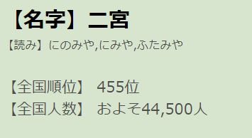 Ranking Arashien Rankin12