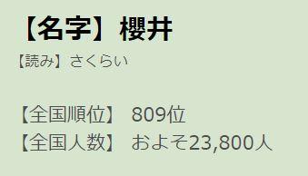 Ranking Arashien Rankin13
