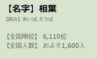 Ranking Arashien Rankin14