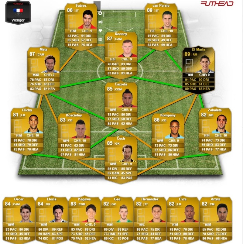 FIFA ULTIMATE TEAM, ( FUT ) En ligne 7fcud011