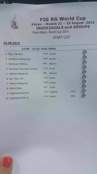 Kazan World Cup (Russie) 21-23 août 2015 - Page 2 Ogbqio13