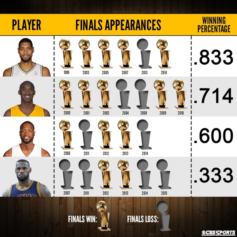 NBA Playoffs 2015 [Live] - Page 21 Image10