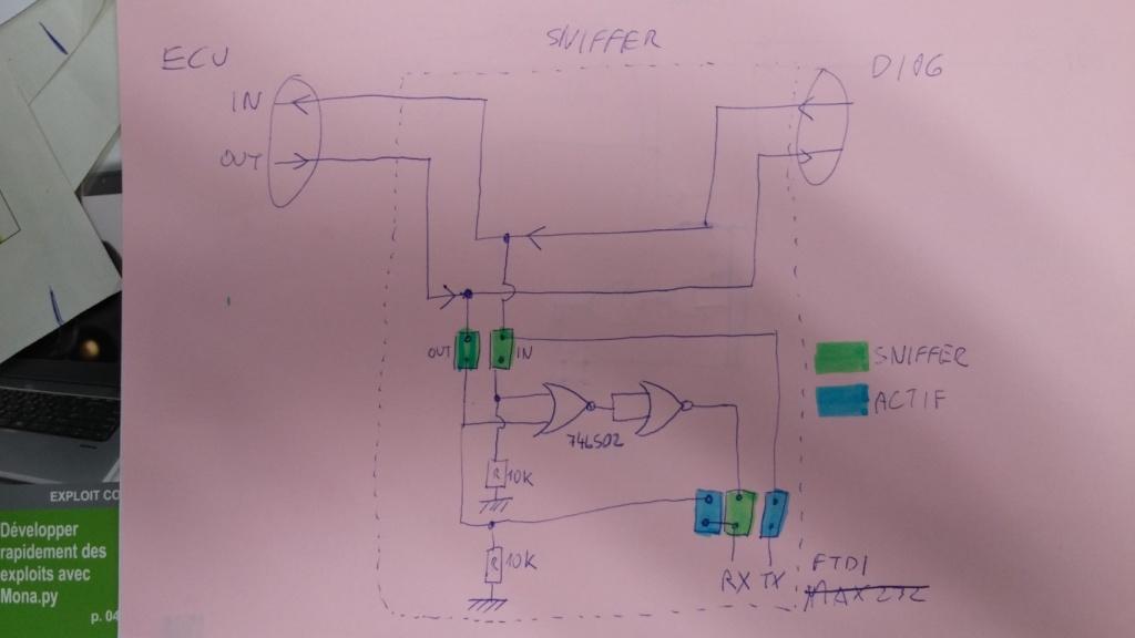Reverse engineering du protocole de diagnostic Rover - Page 2 20150611