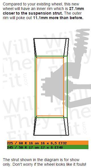 FAQ: Wheel & Tire, Lug, Bolt Pattern, Offset, Center Bore Info - Page 6 Captur10