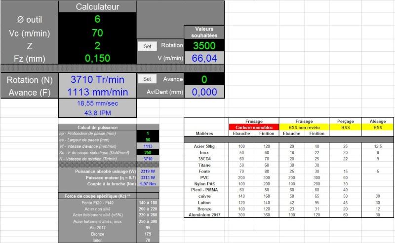 Calcul de paramètres de coupe - Page 1 Captur41