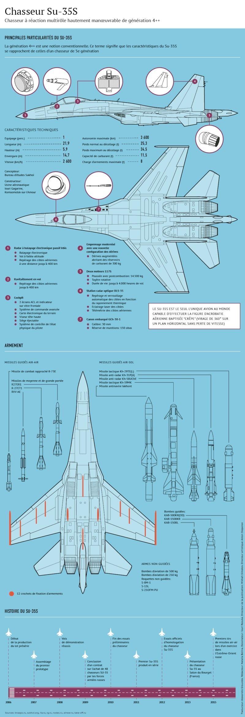 Su-35 - Page 6 173