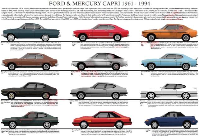 Ford Capri 1991 _5711