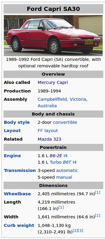 Ford Capri 1991 Caprit10