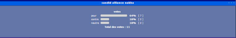 Candidature de la guilde HoRdE-MaVhU. Captur10
