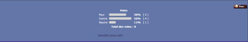 Candidature guilde Abnégation par Mr-hys Captur11