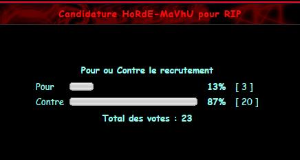 Candidature de la guilde HoRdE-MaVhU. Candid10