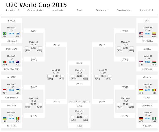 U-20 World Cup - Page 2 Th-u2010