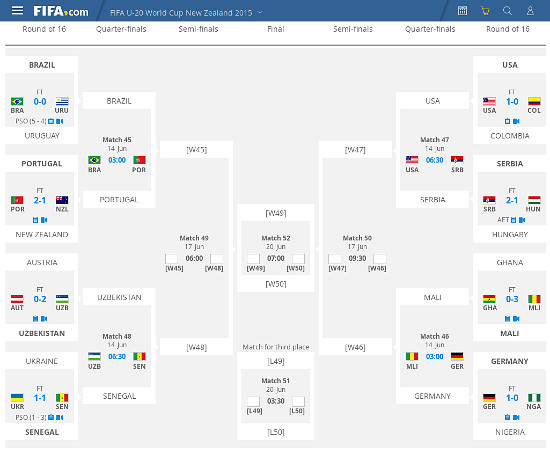 U-20 World Cup - Page 2 Th-u2011