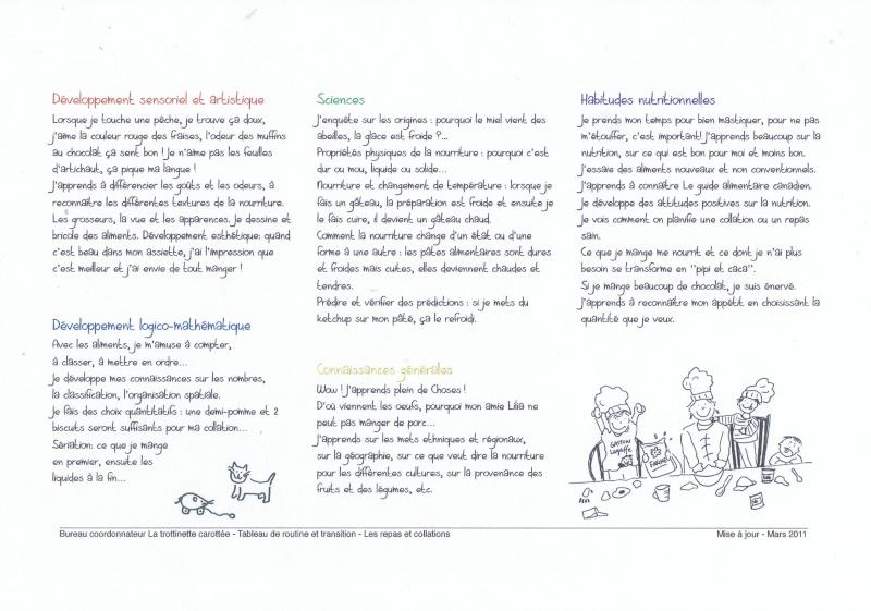 les apprentissages de l'enfant lors des repas Ccf01026