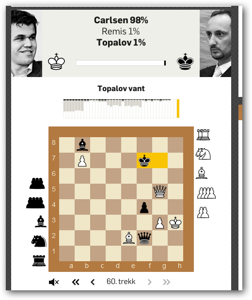 Шахматы. Сезон-2015 - Страница 6 11-110