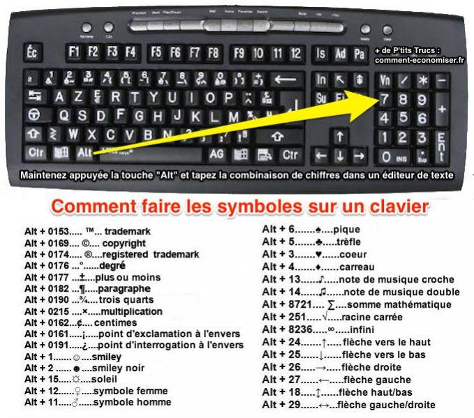 Vous cherchez à faire des symboles sur votre clavier de PC ? Faire-11