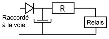 Commande pont transbordeur Märklin avec Arduino et télécommande infrarouge Schyma11