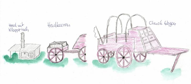 Eigenbau eines Chuck Wagons für Figurengröße 7 cm (Maßstab 1:24) 187a1_10