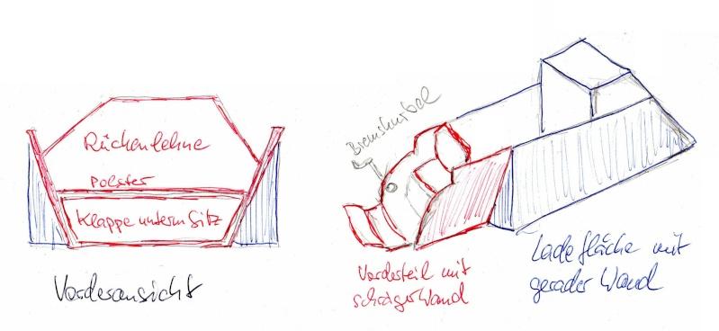 Eigenbau eines Chuck Wagons für Figurengröße 7 cm (Maßstab 1:24) 187a2d10