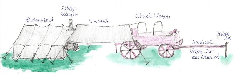 Eigenbau eines Chuck Wagons für Figurengröße 7 cm (Maßstab 1:24) 188a1_10
