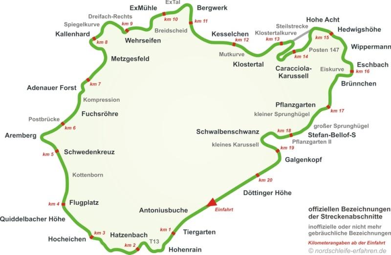 Nurburgring plus qu'un circuit un royaume de passionnés  - Page 2 Nordsc10