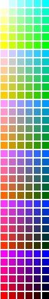 Comment changer la couleur d'écriture 21732310