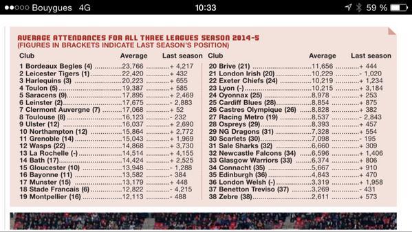 Bilan de la Saison 2014-2015 - Page 2 Cgkaec10