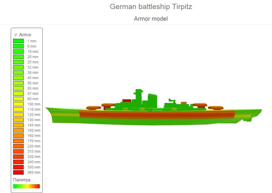 Tirpitz & Bismarck Models, Armor Layouts and Stats 310