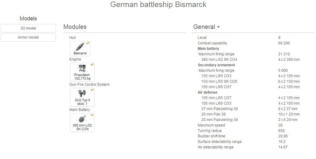 Tirpitz & Bismarck Models, Armor Layouts and Stats 510