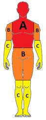Règles de comportement (RoB) ACIM Zones_10