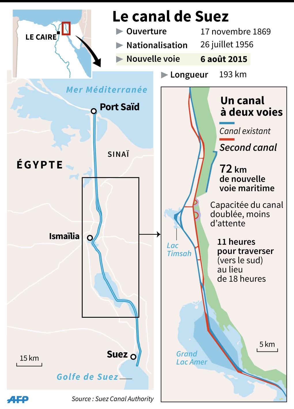 Le Canal des Pharaons : des travaux pharaoniques il y a près de 4000 ans. Suez1410