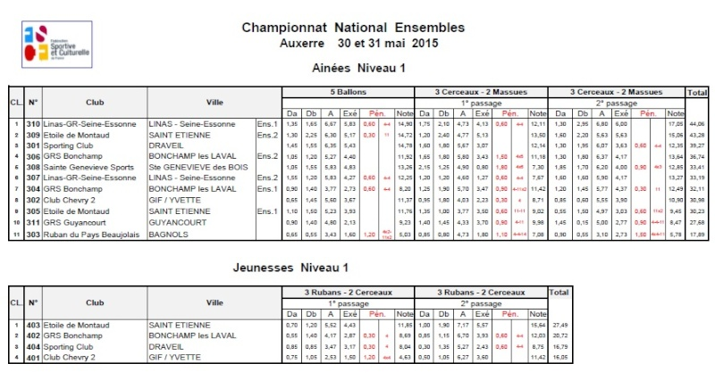 National 2 2015 Ens_ni10