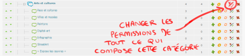 [Permissions] Gérer les permissions d'une catégorie entière Ccc10
