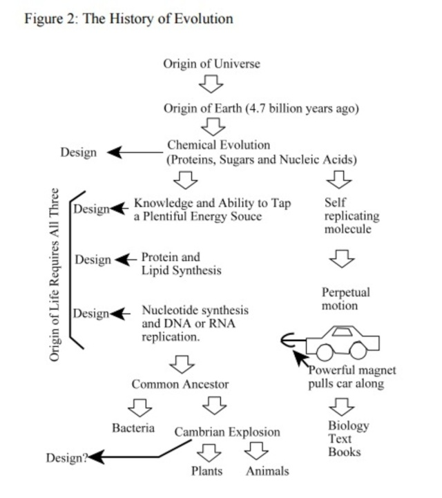 Adenine synthesis in a prebiotic earth Www_id10