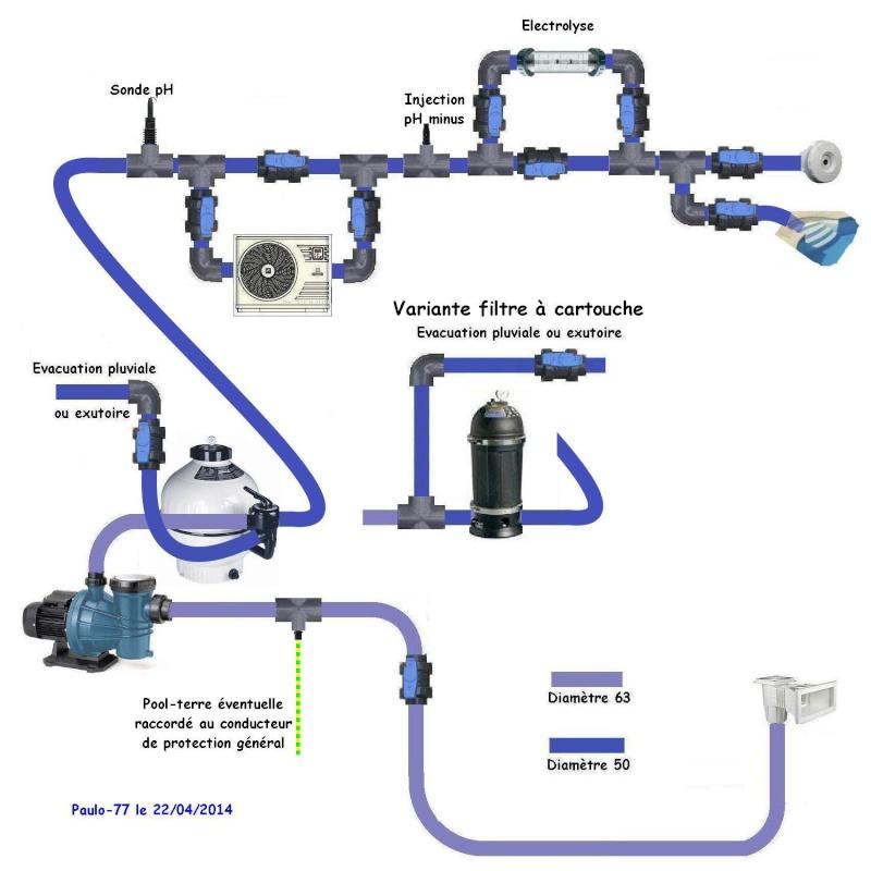 Hydraulicité Circui10