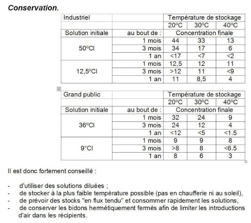 Traitement de l'eau par eau de javel - Page 12 Javel_11