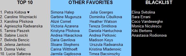 Top 10 de nos joueuses préférées - Page 6 Top1010
