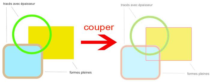 """09 - pb de double découpe non désirée /différences entre """"couper bords"""" et """"couper"""" Captur17"""