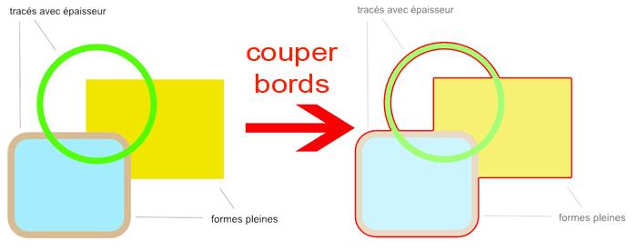 """09 - pb de double découpe non désirée /différences entre """"couper bords"""" et """"couper"""" Captur18"""