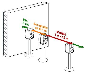 Diffusori monitor Genele10