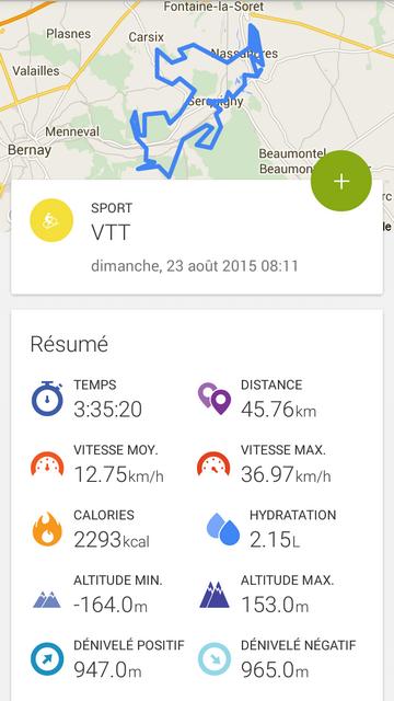 [23 août 2015] La 6ème Risle Charentonne VTT - Page 5 Screen10