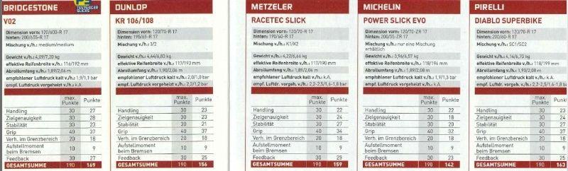 Bridgestone SLICK V02 - Page 6 Evalua10