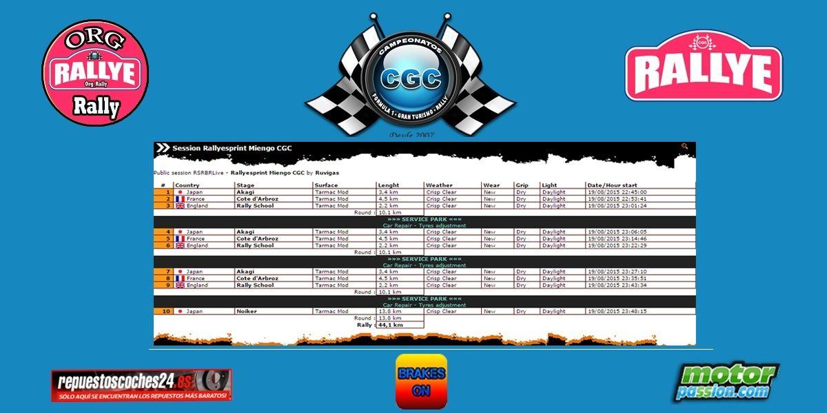 3º evento de Temporada Rallyesprint Miengo CGC 2015 ¡Apúntate aquí! Base_r14