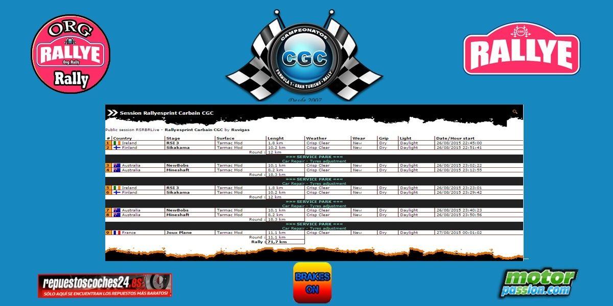 4º evento de Temporada Rallyesprint Carbayin CGC  26/08/15 Base_r15