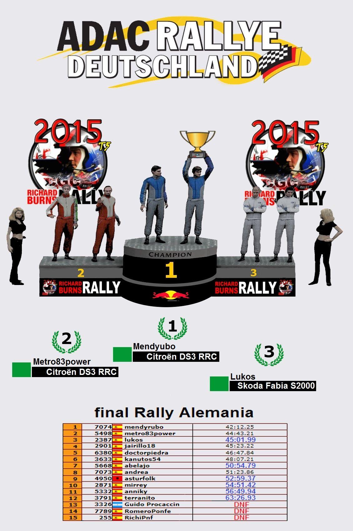 Cronica del Rally de Alemania R1 Podio_27